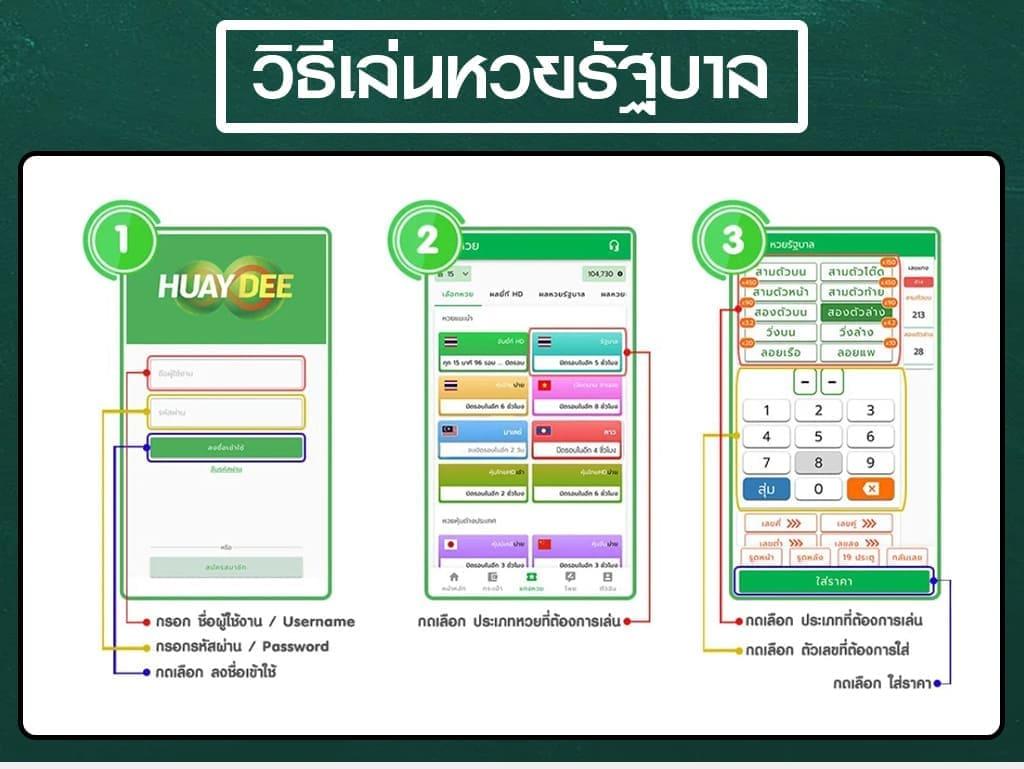 วิธีแทงหวยรัฐบาลไทย